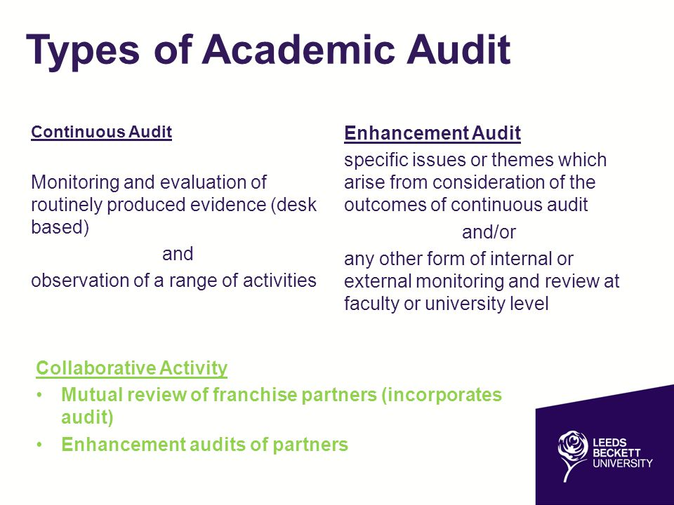 Types of Academic Audit Continuous Audit Monitoring and evaluation of routinely produced evidence (desk based) and observation of a range of activities Enhancement Audit specific issues or themes which arise from consideration of the outcomes of continuous audit and/or any other form of internal or external monitoring and review at faculty or university level Collaborative Activity Mutual review of franchise partners (incorporates audit) Enhancement audits of partners