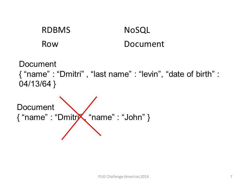 PUG Challenge Americas 201418 db.customer.find({Cust-Num: 1}); { cust-num : 1, name : Dmitri } Update db.customer.update({Cust-Num: 1}, {'$Set' {'Age': 50}}); { cust-num : 1, name : Dmitri , age : 50} Examples