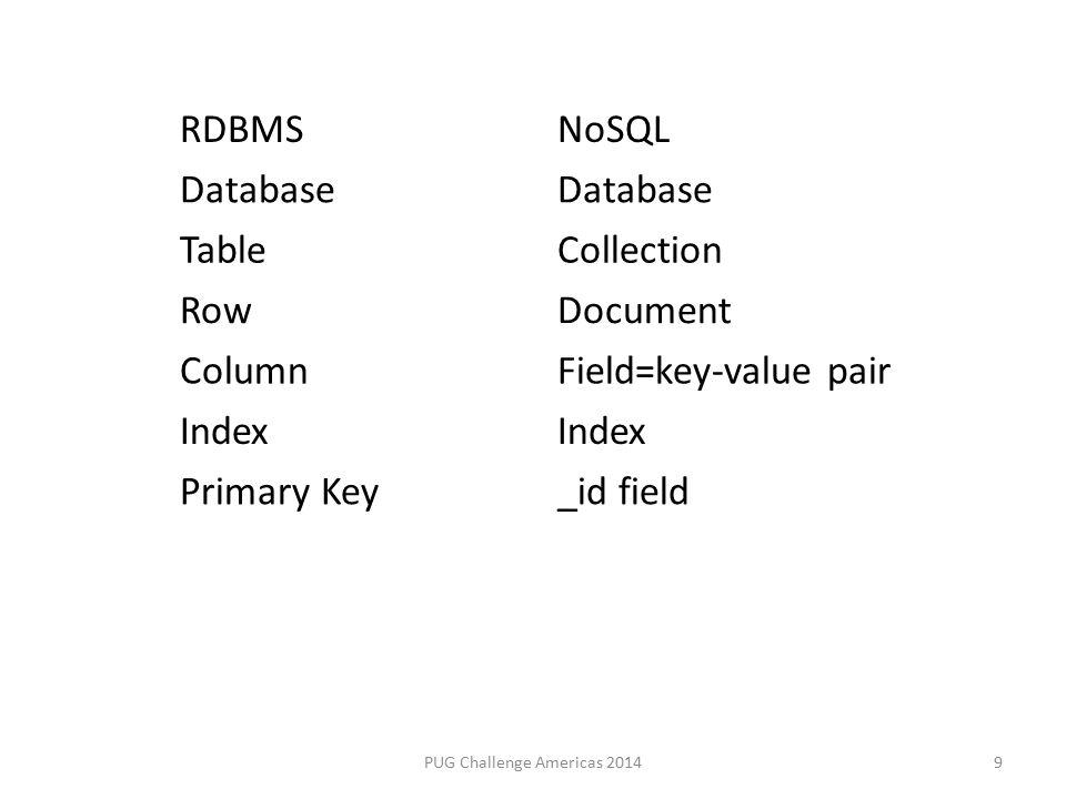 PUG Challenge Americas 2014 Database Table Row Database Collection Document 10 Table Row Collection Document RDBMSNoSQL