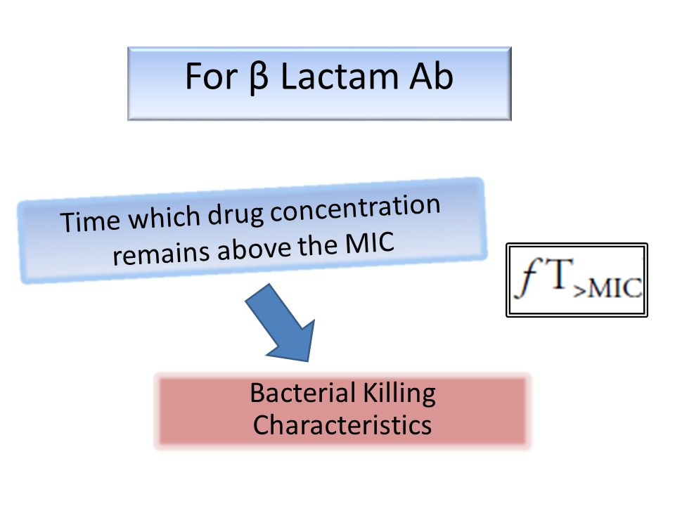 Time which drug concentration remains above the MIC Bacterial Killing Characteristics For β Lactam Ab
