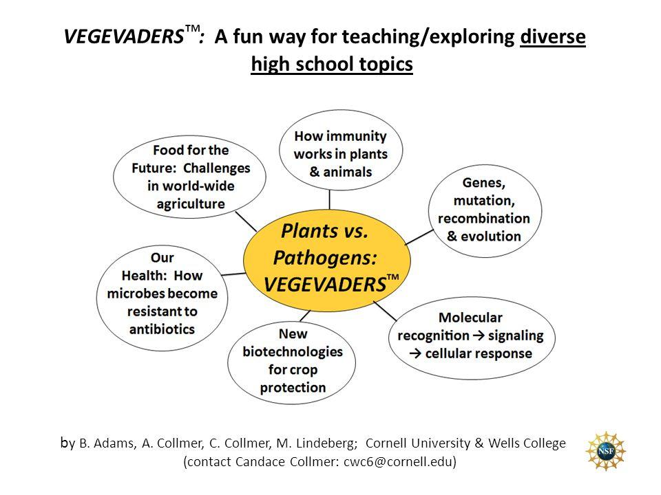 VEGEVADERS : A fun way for teaching/exploring diverse high school topics TM b y B. Adams, A. Collmer, C. Collmer, M. Lindeberg; Cornell University & W