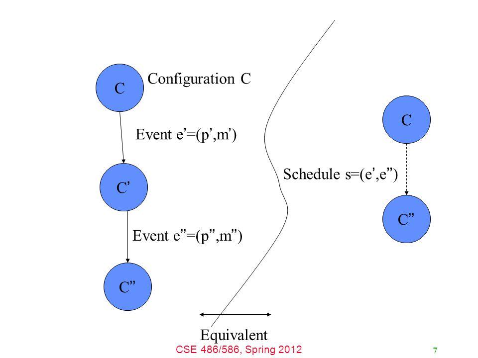 CSE 486/586, Spring 2012 C C'C' C '' Event e ' =(p ',m ' ) Event e '' =(p '',m '' ) Configuration C Schedule s=(e ',e '' ) C C '' Equivalent 7