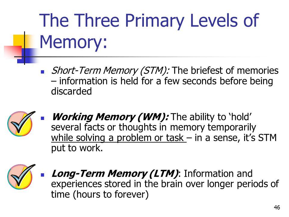 45 Memory and Writing