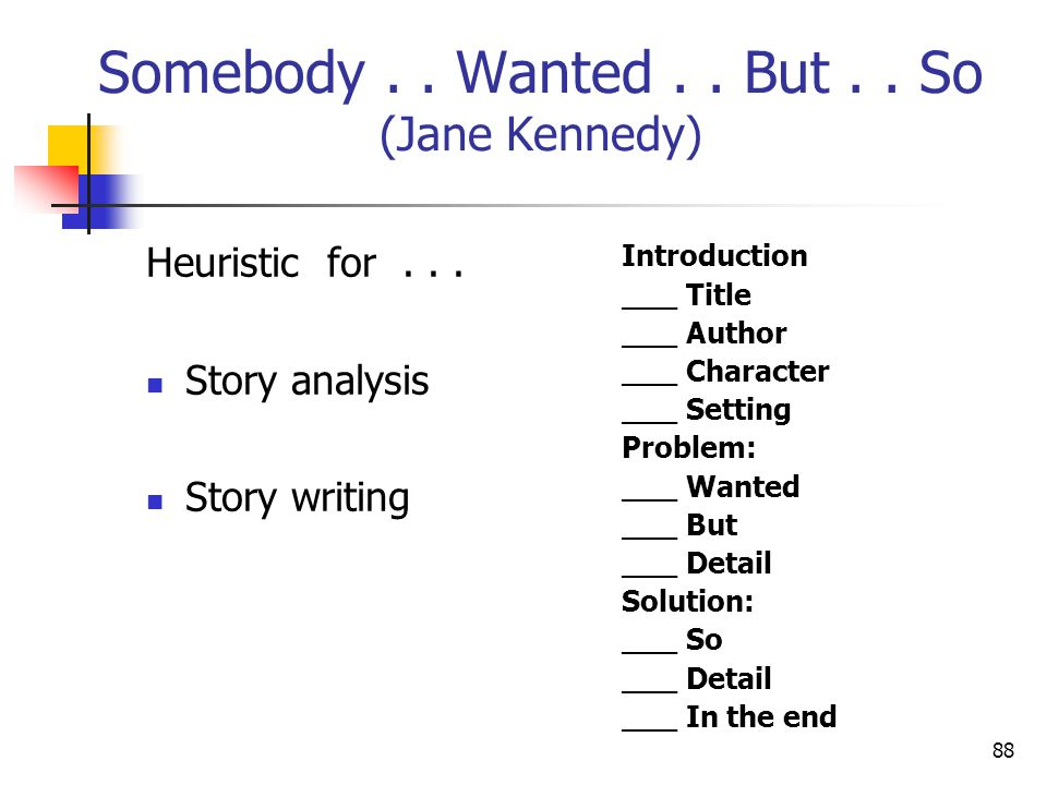 87 STAR Organizer Strategy (Kaufman's adaptation..) Who? What?Why? How? Where? When? Main Idea 1. 2. 1.How does story start? 2.What happens next? 3.Th