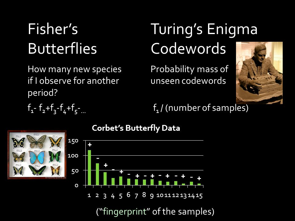 Fisher's Butterflies Turing's Enigma Codewords How many new species if I observe for another period.