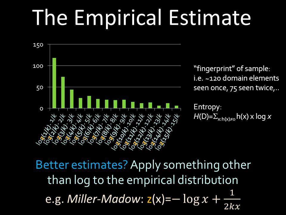 The Empirical Estimate 1/k 2/k3/k4/k 5/k6/k7/k8/k 9/k10/k11/k 12/k13/k14/k15/k log(1/k)  log(2/k)  log(3/k)  log(4/k)  log(5/k)  log(6/k)  log(7/k)  log(8/k)  log(9/k)  log(10/k)  log(11/k)  log(12/k)  log(13/k)  log(14/k)  log(15/k)  Better estimates.