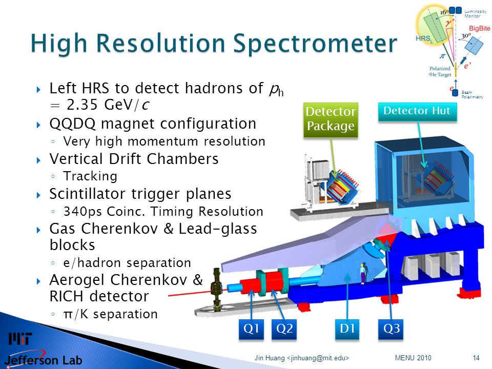  Left HRS to detect hadrons of p h = 2.35 GeV/c  QQDQ magnet configuration ◦ Very high momentum resolution  Vertical Drift Chambers ◦ Tracking  Scintillator trigger planes ◦ 340ps Coinc.