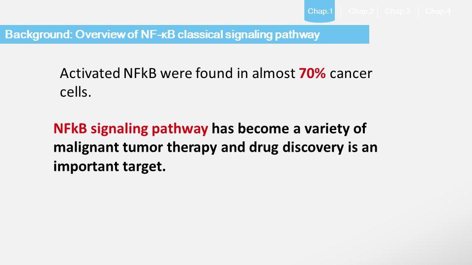 LOGO Chap.1 Chap.2 Chap.3 Chap.4 Background: Overview of NF-κB classical signaling pathway NF-κB Signaling Pathway FADD IκB-α NF-κB p65/50 NF-κB p65/50 IκB-α cIAP1/2 Bcl-xL/2 Survivin ICAM-1 Cyclin-D1 VEGF Gene expression Cytoplasm PKC Nucleu IKKs PMA TNF-α IL-1 TNFR IL-1R MEKKS TRADD RIP TRAFs TRAF6 TAK1 MyD88 IRAK P P P IκB-α Ub P Proteasome