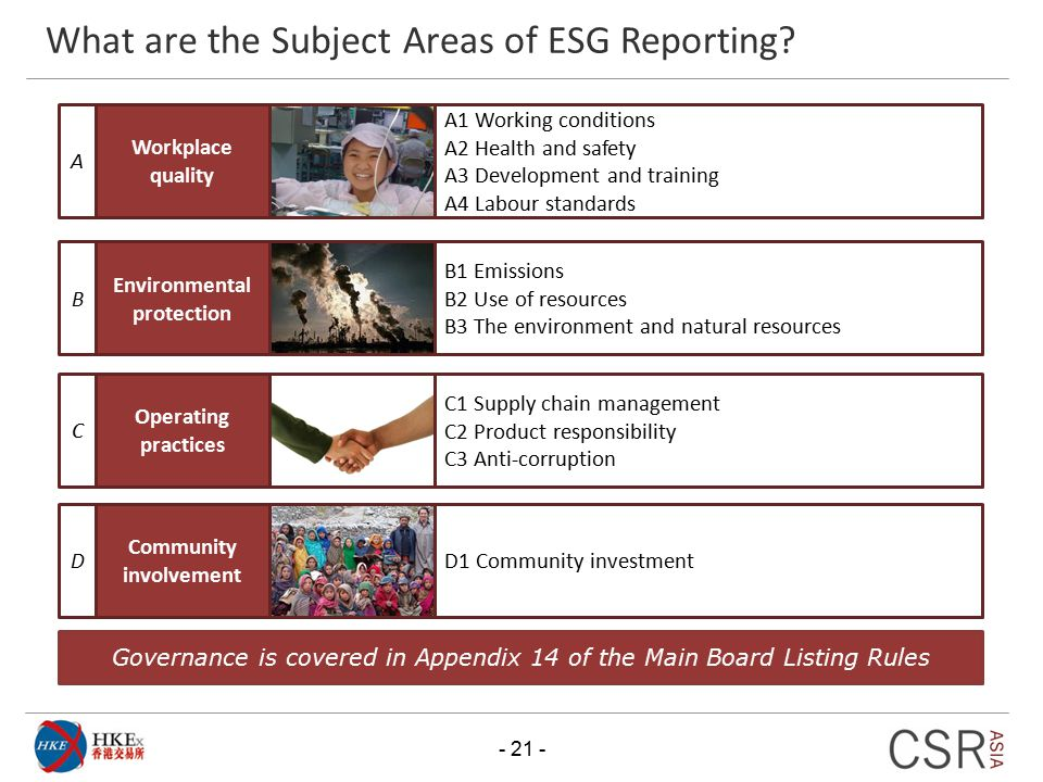 Governance is covered in Appendix 14 of the Main Board Listing Rules What are the Subject Areas of ESG Reporting? A Workplace quality B Environmental