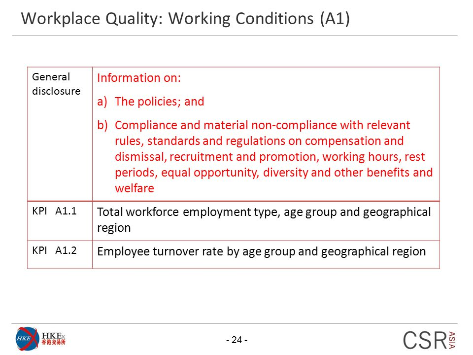 Workplace Quality: Working Conditions (A1) - 24 - General disclosure Information on: a)The policies; and b)Compliance and material non-compliance with