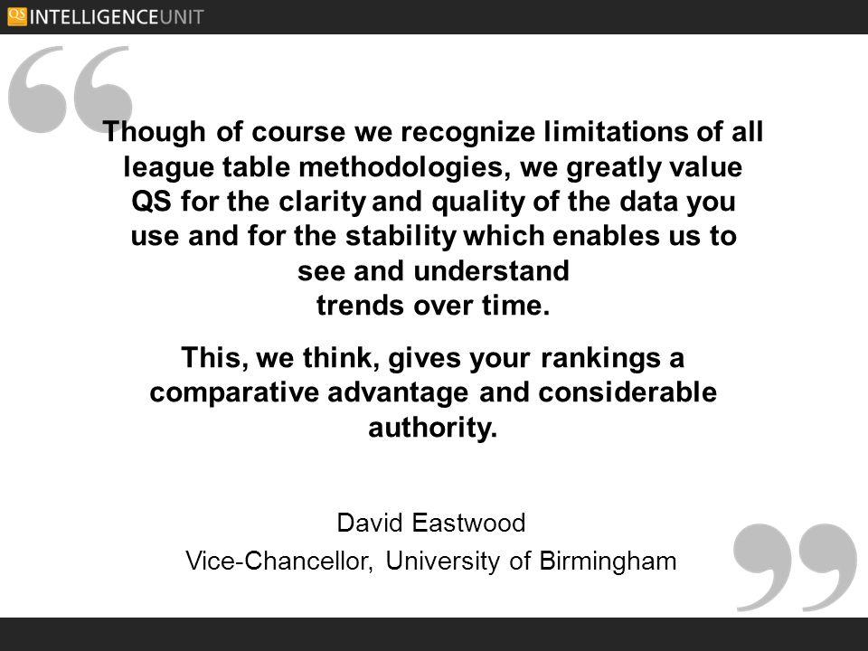 David Eastwood Vice-Chancellor, University of Birmingham