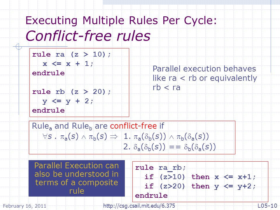 Executing Multiple Rules Per Cycle: Conflict-free rules Parallel execution behaves like ra < rb or equivalently rb < ra rule ra (z > 10); x <= x + 1; endrule rule rb (z > 20); y <= y + 2; endrule rule ra_rb; if (z>10) then x <= x+1; if (z>20) then y <= y+2; endrule Parallel Execution can also be understood in terms of a composite rule Rule a and Rule b are conflict-free if s.