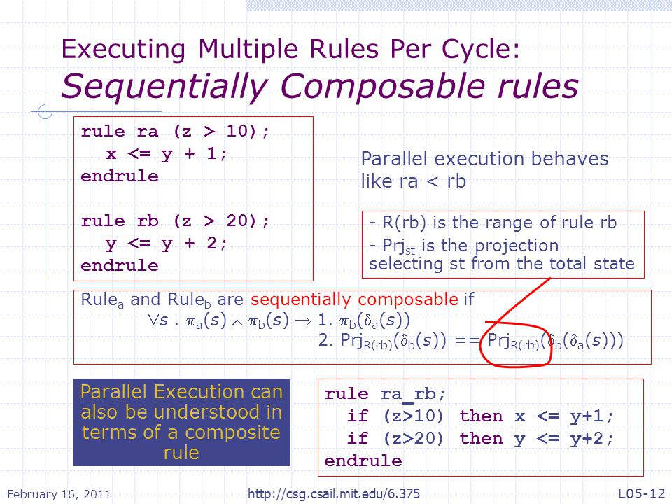 Executing Multiple Rules Per Cycle: Sequentially Composable rules rule ra (z > 10); x <= y + 1; endrule rule rb (z > 20); y <= y + 2; endrule Parallel execution behaves like ra < rb Parallel Execution can also be understood in terms of a composite rule Rule a and Rule b are sequentially composable if s.