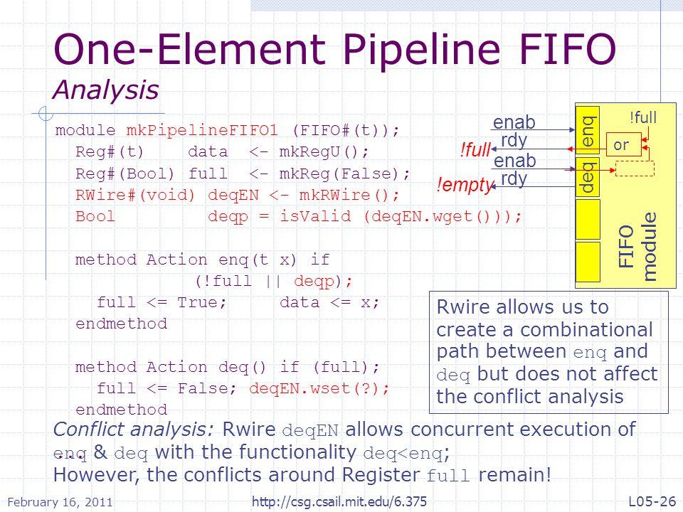 module mkPipelineFIFO1 (FIFO#(t)); Reg#(t) data <- mkRegU(); Reg#(Bool) full <- mkReg(False); RWire#(void) deqEN <- mkRWire(); Bool deqp = isValid (de