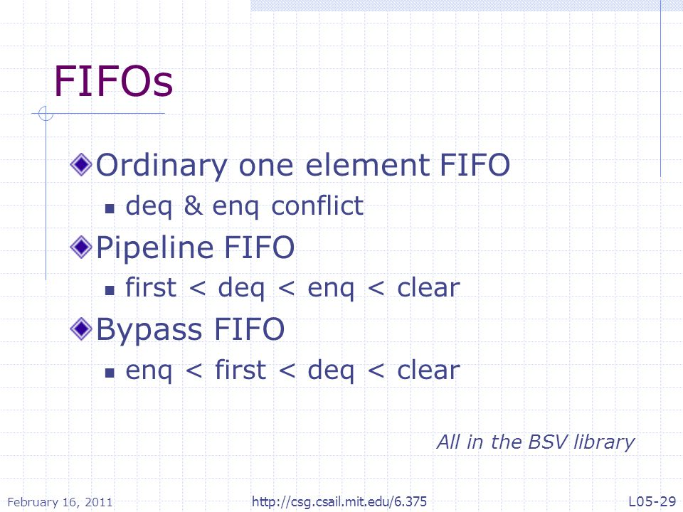 FIFOs Ordinary one element FIFO deq & enq conflict Pipeline FIFO first < deq < enq < clear Bypass FIFO enq < first < deq < clear February 16, 2011 L05-29http://csg.csail.mit.edu/6.375 All in the BSV library