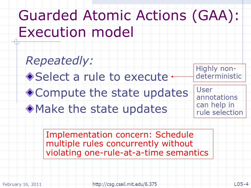 Guarded Atomic Actions (GAA): Execution model Repeatedly: Select a rule to execute Compute the state updates Make the state updates Highly non- deterministic Implementation concern: Schedule multiple rules concurrently without violating one-rule-at-a-time semantics User annotations can help in rule selection February 16, 2011 L05-4http://csg.csail.mit.edu/6.375