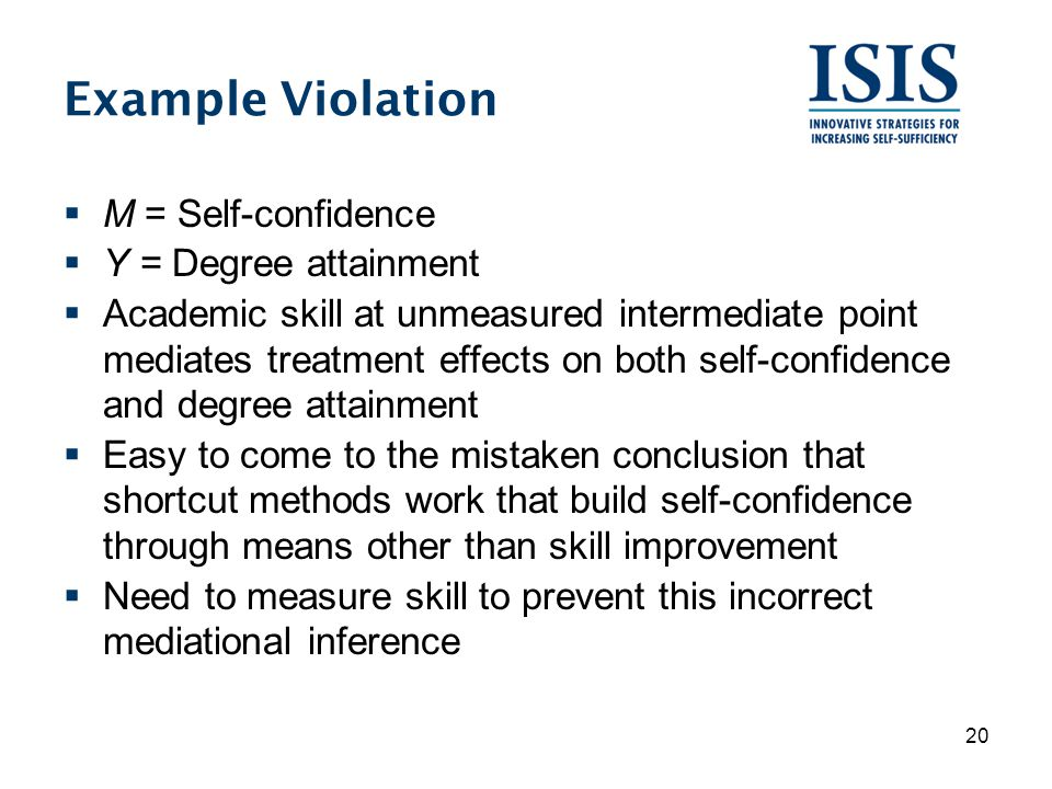 Example Violation  M = Self-confidence  Y = Degree attainment  Academic skill at unmeasured intermediate point mediates treatment effects on both self-confidence and degree attainment  Easy to come to the mistaken conclusion that shortcut methods work that build self-confidence through means other than skill improvement  Need to measure skill to prevent this incorrect mediational inference 20