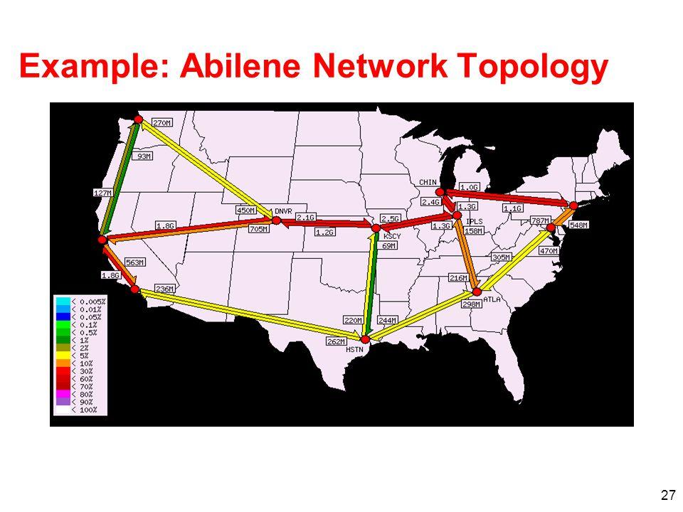 27 Example: Abilene Network Topology