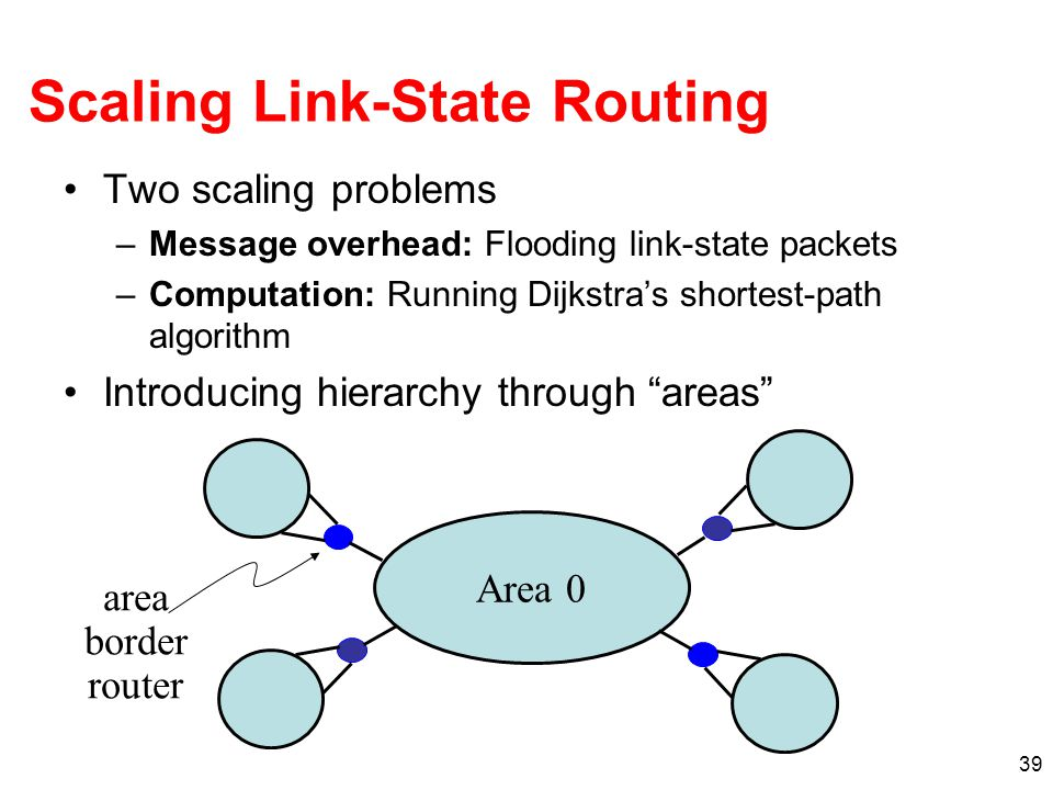 39 Scaling Link-State Routing Two scaling problems –Message overhead: Flooding link-state packets –Computation: Running Dijkstra's shortest-path algor