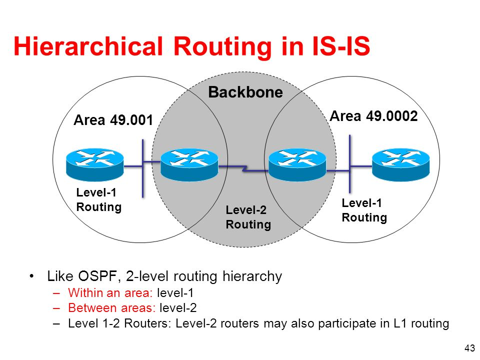 43 Area 49.001 Area 49.0002 Level-1 Routing Level-2 Routing Level-1 Routing Backbone Hierarchical Routing in IS-IS Like OSPF, 2-level routing hierarch