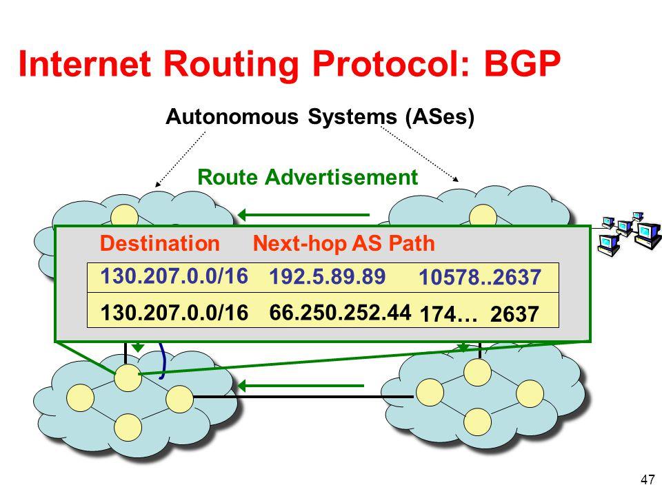47 Internet Routing Protocol: BGP Route Advertisement Autonomous Systems (ASes) Session Traffic DestinationNext-hopAS Path 130.207.0.0/16 192.5.89.89