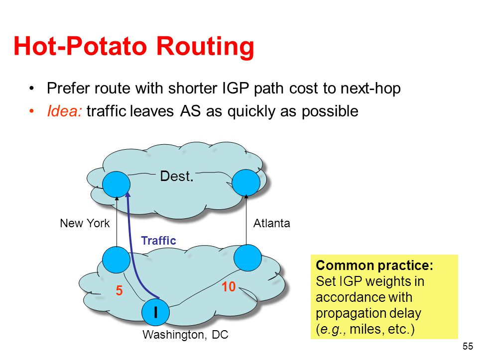 55 Hot-Potato Routing Prefer route with shorter IGP path cost to next-hop Idea: traffic leaves AS as quickly as possible I New YorkAtlanta Washington,