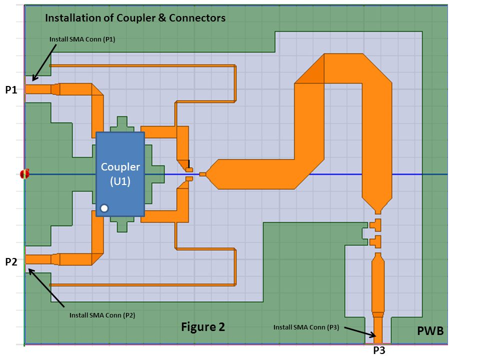 Coupler (U1) Figure 2 Install SMA Conn (P3) Install SMA Conn (P1) Install SMA Conn (P2) P1 P2 P3 PWB Installation of Coupler & Connectors