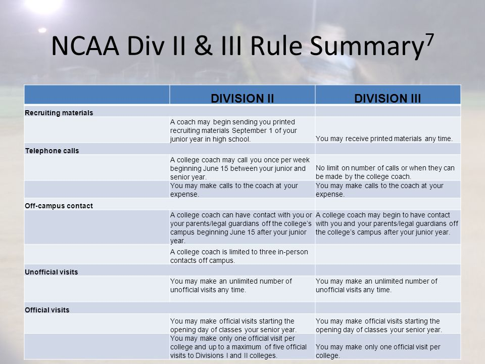 NCAA Div II & III Rule Summary 7 DIVISION IIDIVISION III Recruiting materials A coach may begin sending you printed recruiting materials September 1 of your junior year in high school.You may receive printed materials any time.
