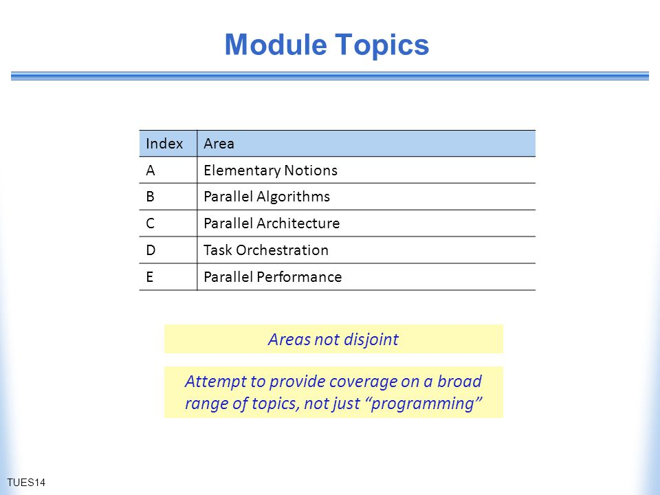 Module Topics IndexArea AElementary Notions BParallel Algorithms CParallel Architecture DTask Orchestration EParallel Performance TUES14 Attempt to provide coverage on a broad range of topics, not just programming Areas not disjoint