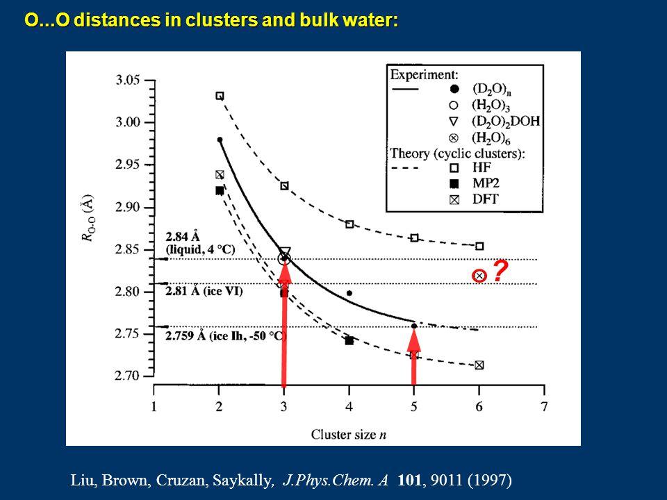 O...O distances in clusters and bulk water: Liu, Brown, Cruzan, Saykally, J.Phys.Chem. A 101, 9011 (1997) ?