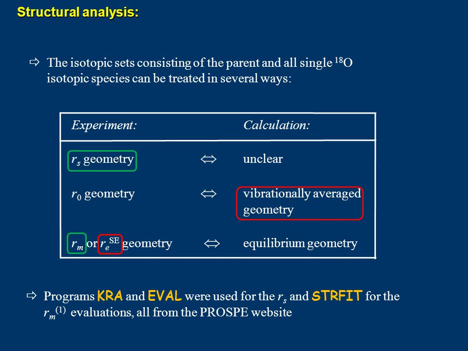 Structural analysis:  The isotopic sets consisting of the parent and all single 18 O isotopic species can be treated in several ways: Experiment:Calc