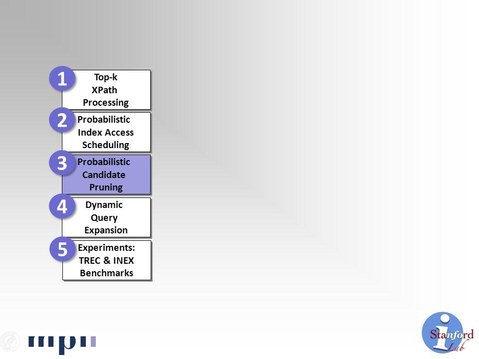 Probabilistic Candidate Pruning Probabilistic Candidate Pruning Probabilistic Index Access Scheduling Probabilistic Index Access Scheduling Dynamic Query Expansion Dynamic Query Expansion Top-k XPath Processing Top-k XPath Processing 1 1 2 2 3 3 4 4 Experiments: TREC & INEX Benchmarks Experiments: TREC & INEX Benchmarks 5 5