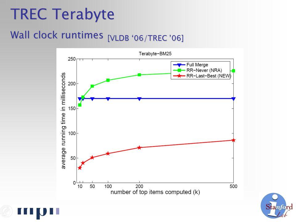 TREC Terabyte Wall clock runtimes [VLDB '06/TREC '06]
