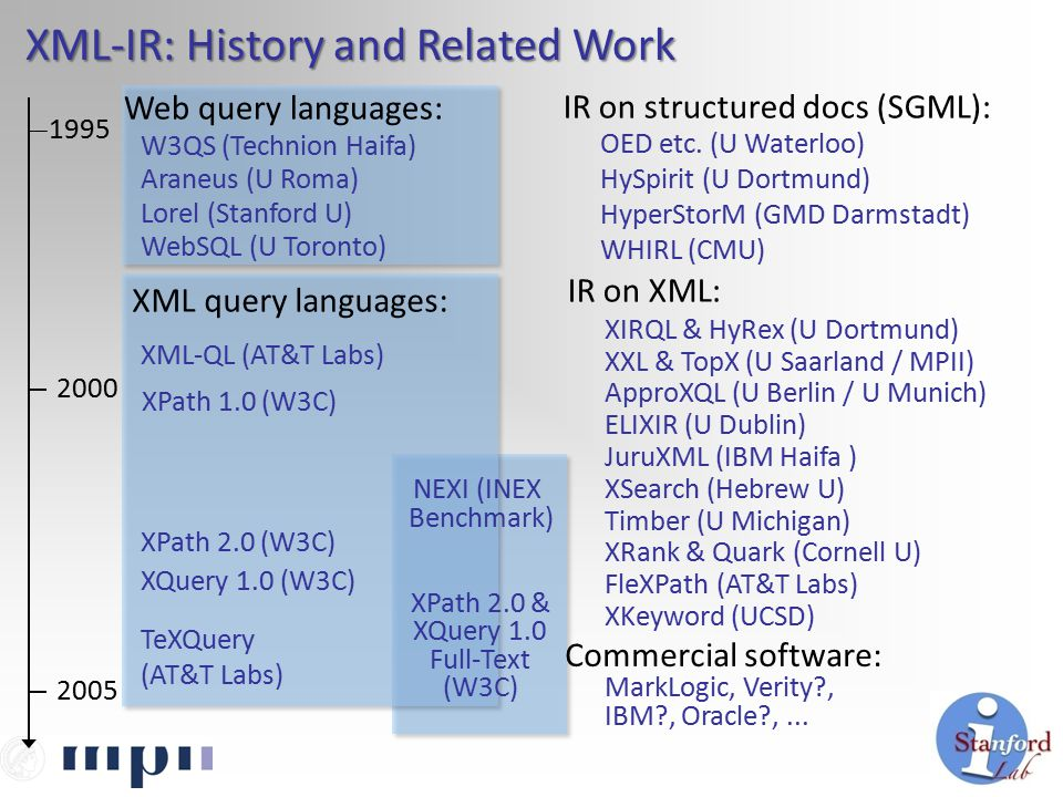 Ontology/ Large Thesaurus WordNet, OpenCyc, etc.Ontology/ Large Thesaurus WordNet, OpenCyc, etc.