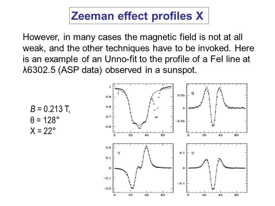 Zeeman effect profiles X However, in many cases the magnetic field is not at all weak, and the other techniques have to be invoked.