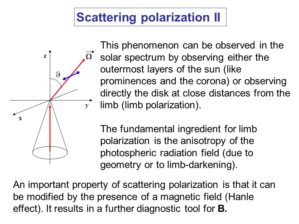 Scattering polarization II y x z  This phenomenon can be observed in the solar spectrum by observing either the outermost layers of the sun (like prominences and the corona) or observing directly the disk at close distances from the limb (limb polarization).