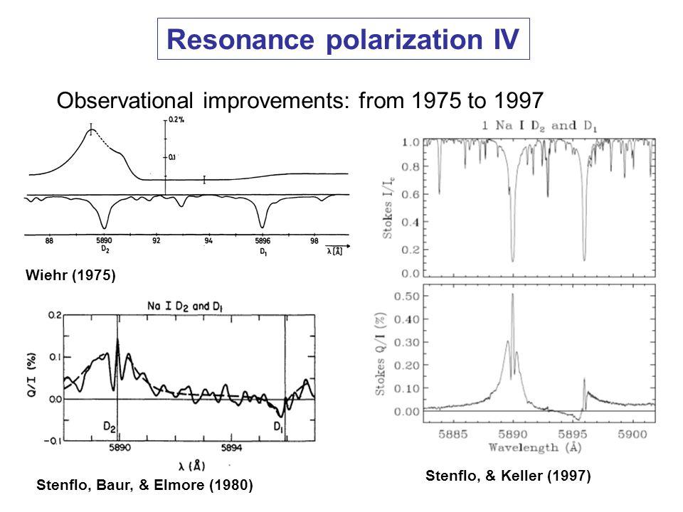 Wiehr (1975) Stenflo, Baur, & Elmore (1980) Stenflo, & Keller (1997) Resonance polarization IV Observational improvements: from 1975 to 1997