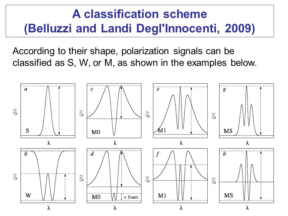 A classification scheme (Belluzzi and Landi Degl Innocenti, 2009) According to their shape, polarization signals can be classified as S, W, or M, as shown in the examples below.