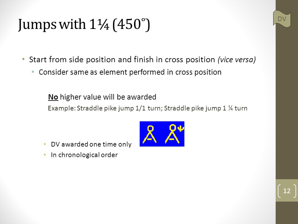 Jumps with 1¼ (450˚) Start from side position and finish in cross position (vice versa) Consider same as element performed in cross position No higher