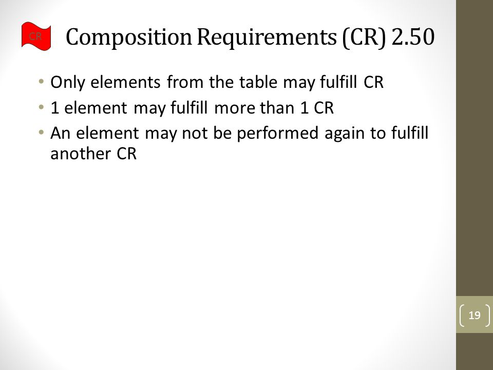 Composition Requirements (CR) 2.50 Only elements from the table may fulfill CR 1 element may fulfill more than 1 CR An element may not be performed again to fulfill another CR 19 CR