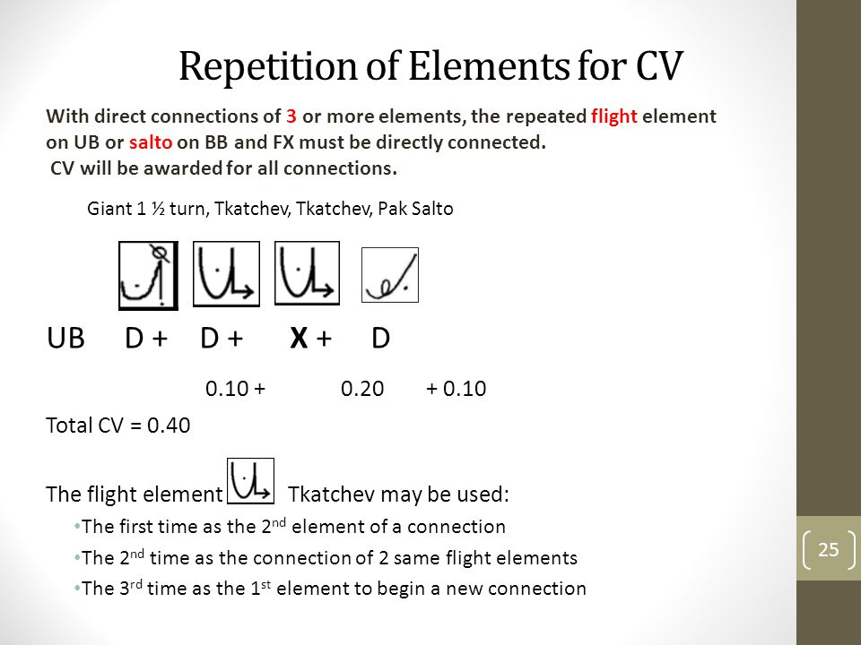 Repetition of Elements for CV Giant 1 ½ turn, Tkatchev, Tkatchev, Pak Salto UB D + D + X + D 0.10 + 0.20 + 0.10 Total CV = 0.40 The flight element Tkatchev may be used: The first time as the 2 nd element of a connection The 2 nd time as the connection of 2 same flight elements The 3 rd time as the 1 st element to begin a new connection 25 With direct connections of 3 or more elements, the repeated flight element on UB or salto on BB and FX must be directly connected.