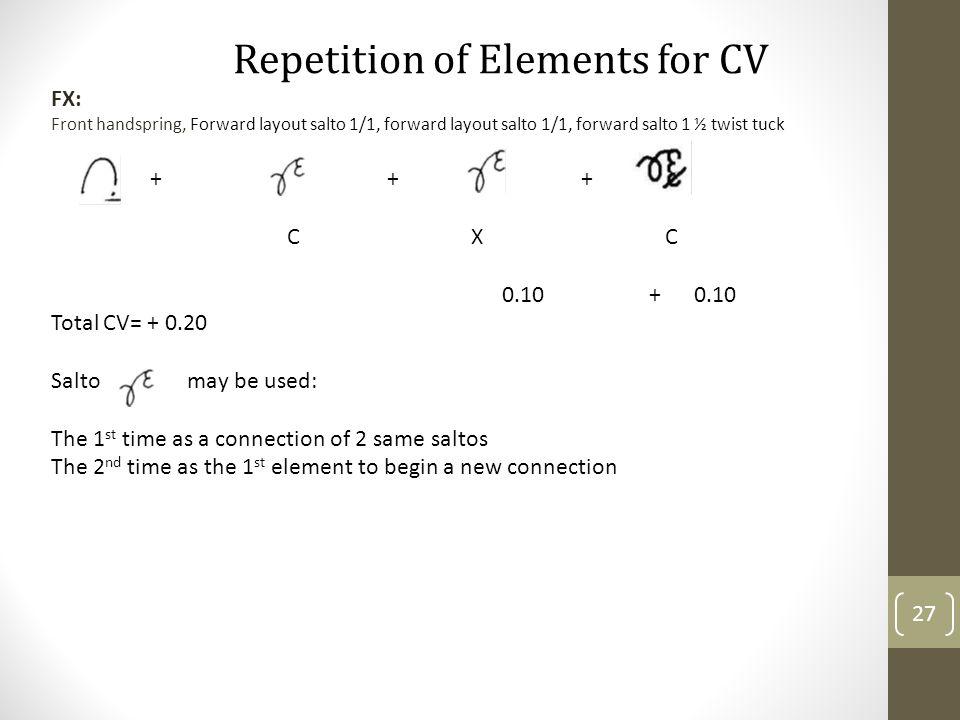 FX: Front handspring, Forward layout salto 1/1, forward layout salto 1/1, forward salto 1 ½ twist tuck + + + C X C 0.10 + 0.10 Total CV= + 0.20 Salto