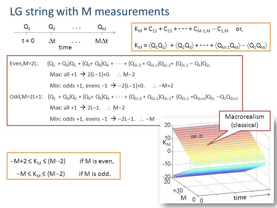 Even,M=2L: (Q 1 + Q 3 )Q 2 + (Q 3 + Q 5 )Q 4 +    + (Q 2L-3 + Q 2L-1 )Q 2L-2 + (Q 2L-1  Q 1 )Q 2L Max: all +1  2(L  1)+0.