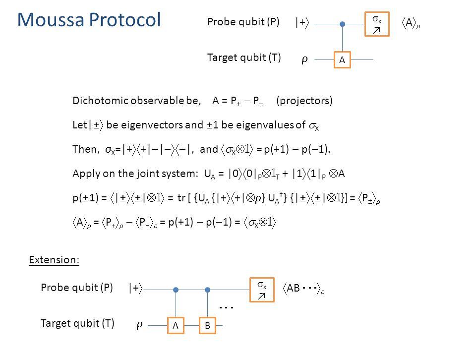 Moussa Protocol Target qubit (T) Probe qubit (P) A x↗x↗ |+ AA Dichotomic observable be, A = P   P  (projectors) Let|  be eigenvectors and  1 be eigenvalues of  X Then,  X =|+  +|  |  |, and  X  1  = p(+1)  p(  1).