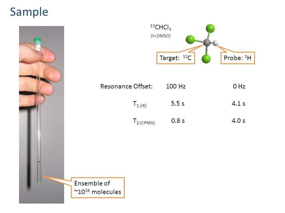 Sample 13 CHCl 3 (in DMSO) Target: 13 C Probe: 1 H Resonance Offset: 100 Hz 0 Hz T 1 (IR) 5.5 s 4.1 s T 2 (CPMG) 0.8 s 4.0 s Ensemble of ~10 18 molecules