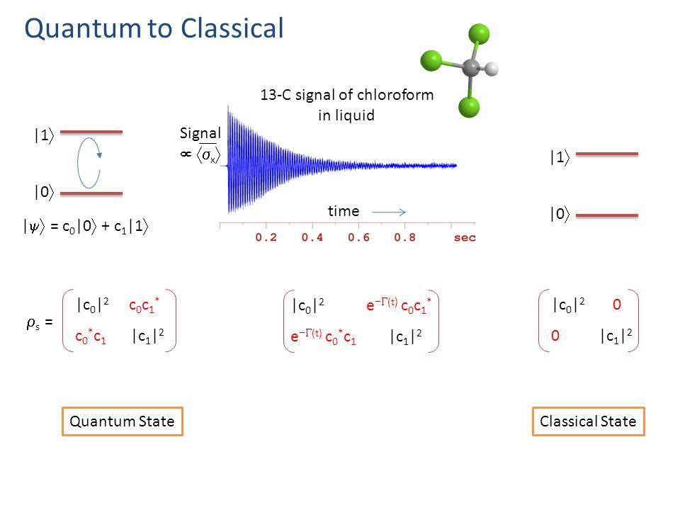 time Signal   x  Quantum to Classical 13-C signal of chloroform in liquid |  = c 0 |0  + c 1 |1  |0  |1  |0  |1  |c 0 | 2 c 0 c 1 * c 0 * c 1 |c 1 | 2  s = |c 0 | 2 0 0 |c 1 | 2 |c 0 | 2 e  (t) c 0 c 1 * e  (t) c 0 * c 1 |c 1 | 2 Quantum StateClassical State