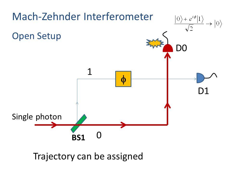 Mach-Zehnder Interferometer Open Setup  Single photon D0 D1 1 0 Trajectory can be assigned BS1