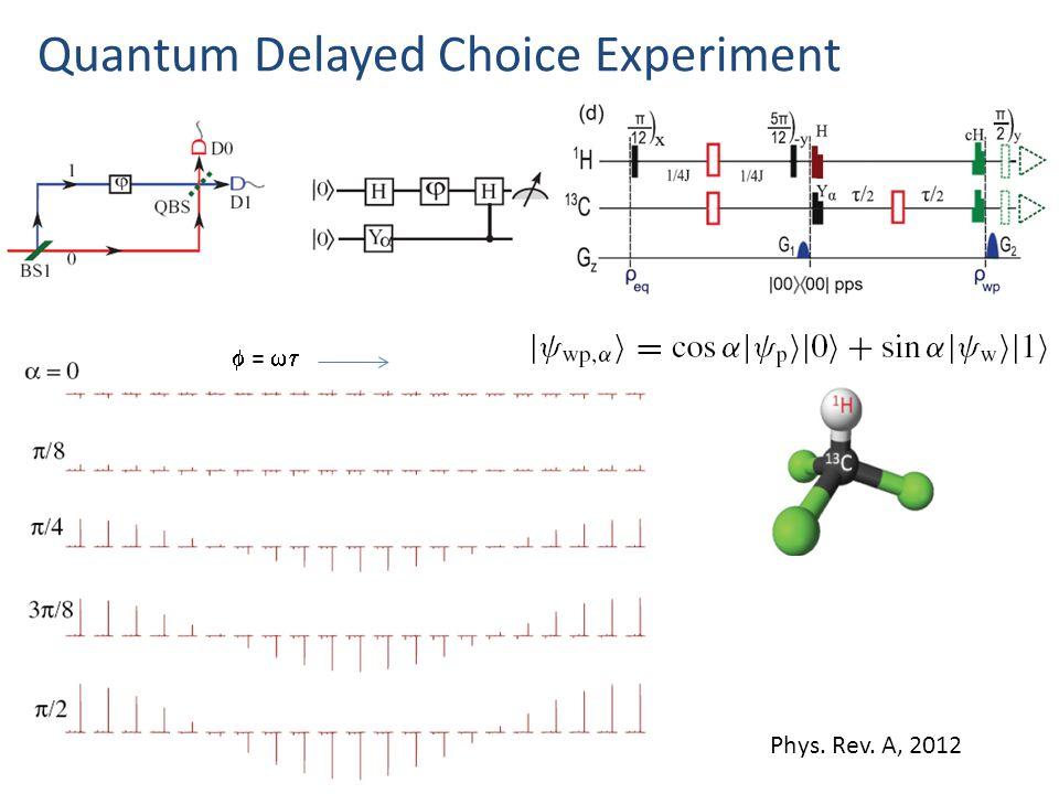 Quantum Delayed Choice Experiment Phys. Rev. A, 2012  = 