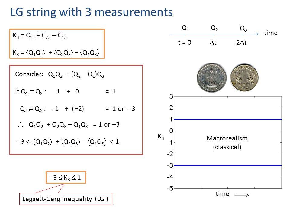LG string with 3 measurements K 3 = C 12 + C 23  C 13 K 3 =  Q 1 Q 2  +  Q 2 Q 3    Q 1 Q 3   3  K 3  1 Leggett-Garg Inequality (LGI) K3K3 time Macrorealism (classical) time Q1Q1 t = 0 Q2Q2 Q3Q3 tt2t2t Consider: Q 1 Q 2 + (Q 2  Q 1 )Q 3 If Q 1  Q 2 : 1 + 0 = 1 Q 1  Q 2 :  1 + (  2) = 1 or  3  Q 1 Q 2 + Q 2 Q 3  Q 1 Q 3 = 1 or  3  3 <  Q 1 Q 2  +  Q 2 Q 3    Q 1 Q 3  < 1
