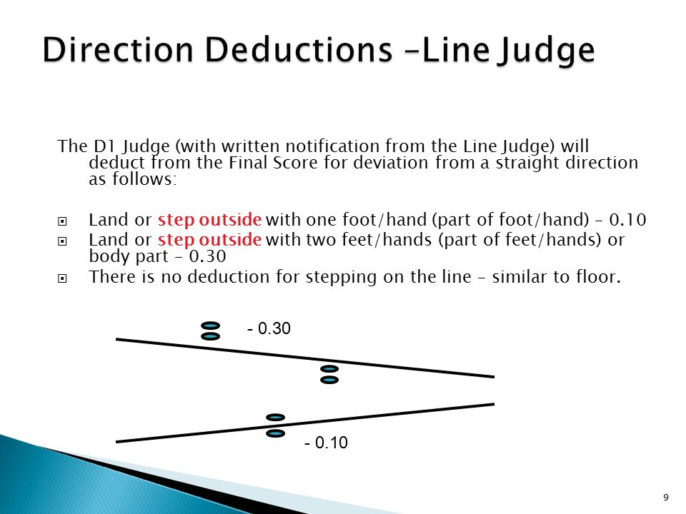 Stretched Salto 20 Definition of stretched body position: All body parts in alignment.